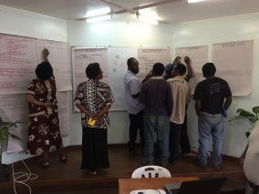 Community Organisations in PNG participating in Drought Response Planning 2015
